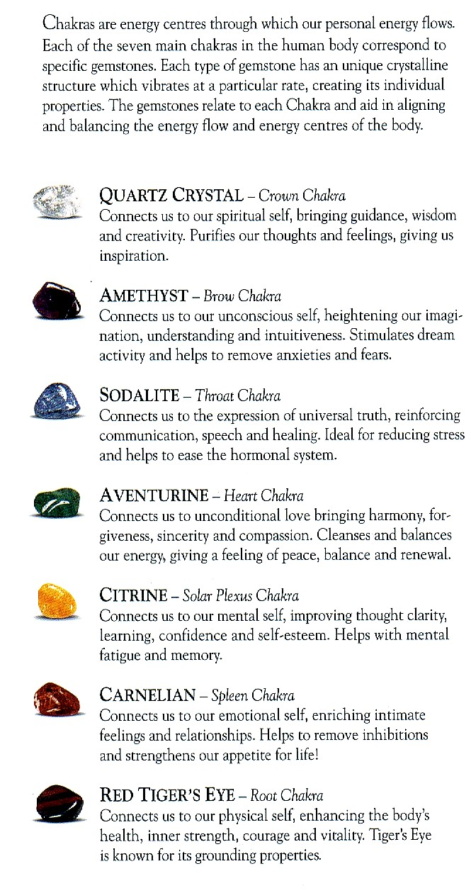 Gemstone meanings and uses best 28 images 25 best for Crystals and their meaning with pictures